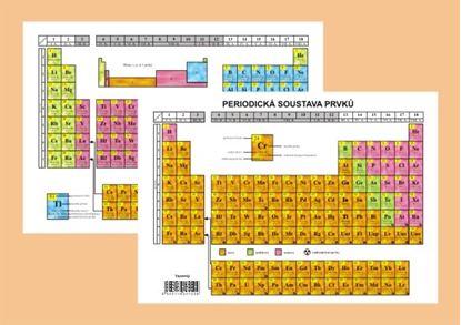Obrázek Periodická soustava prvků A5 oboustr.lamino